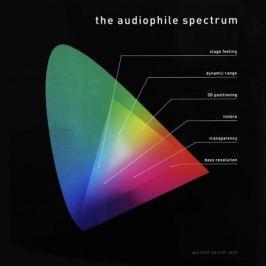 Тестовый Диск Тестовый Диск Pro-ject Audiophile Spectrum ()