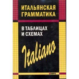 Галузина С. Итальянская грамматика в таблицах и схемах