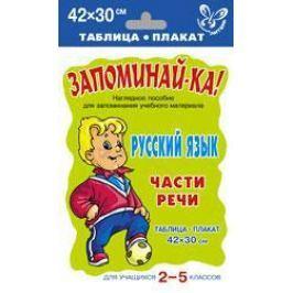 Запоминай-ка Русский язык Части речи 2-5 кл