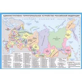 Административно-территориальное устройство Российской Федерации. Справочные материалы