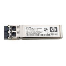 Трансивер HP MSA 2040 8Gb SW FC SFP 4 Pk C8R23A